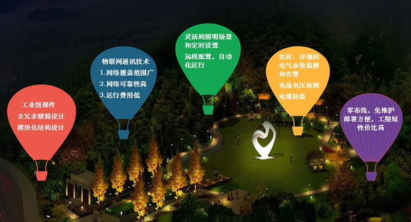 园林景观照明控制系统特点